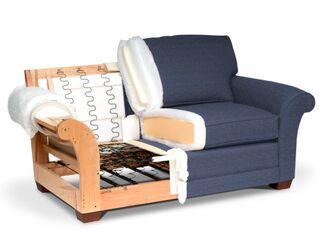 Конструкция дивана и ее особенности
